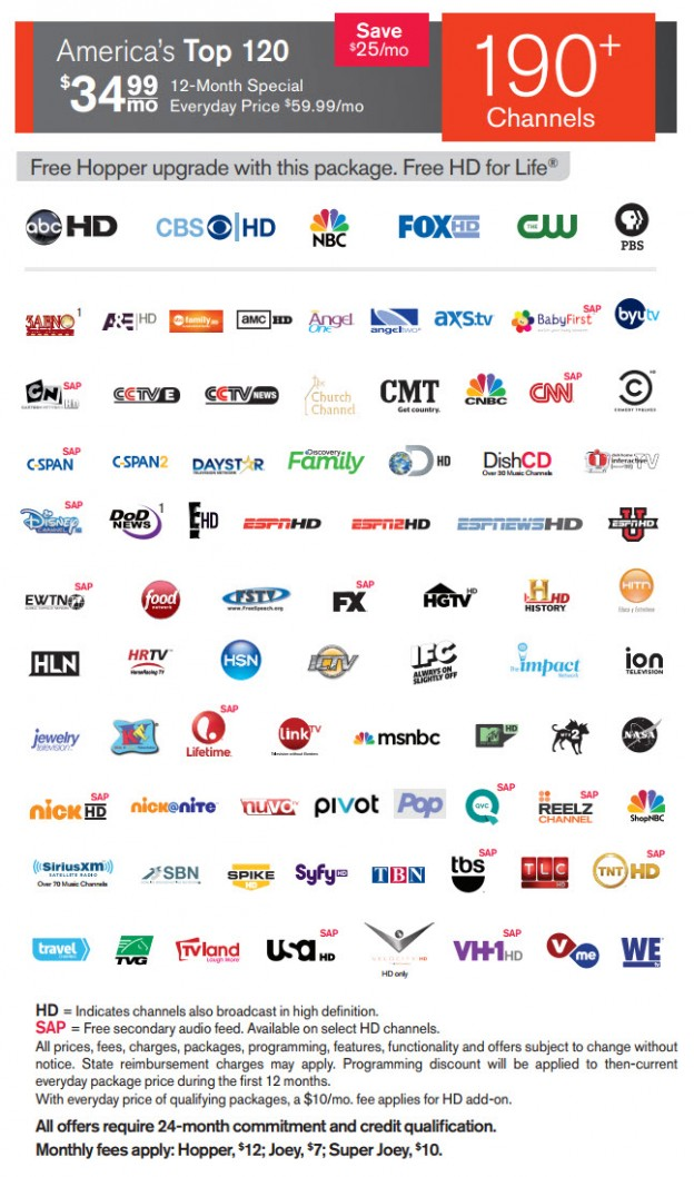 Gratifying image in dish top 120 plus printable channel list