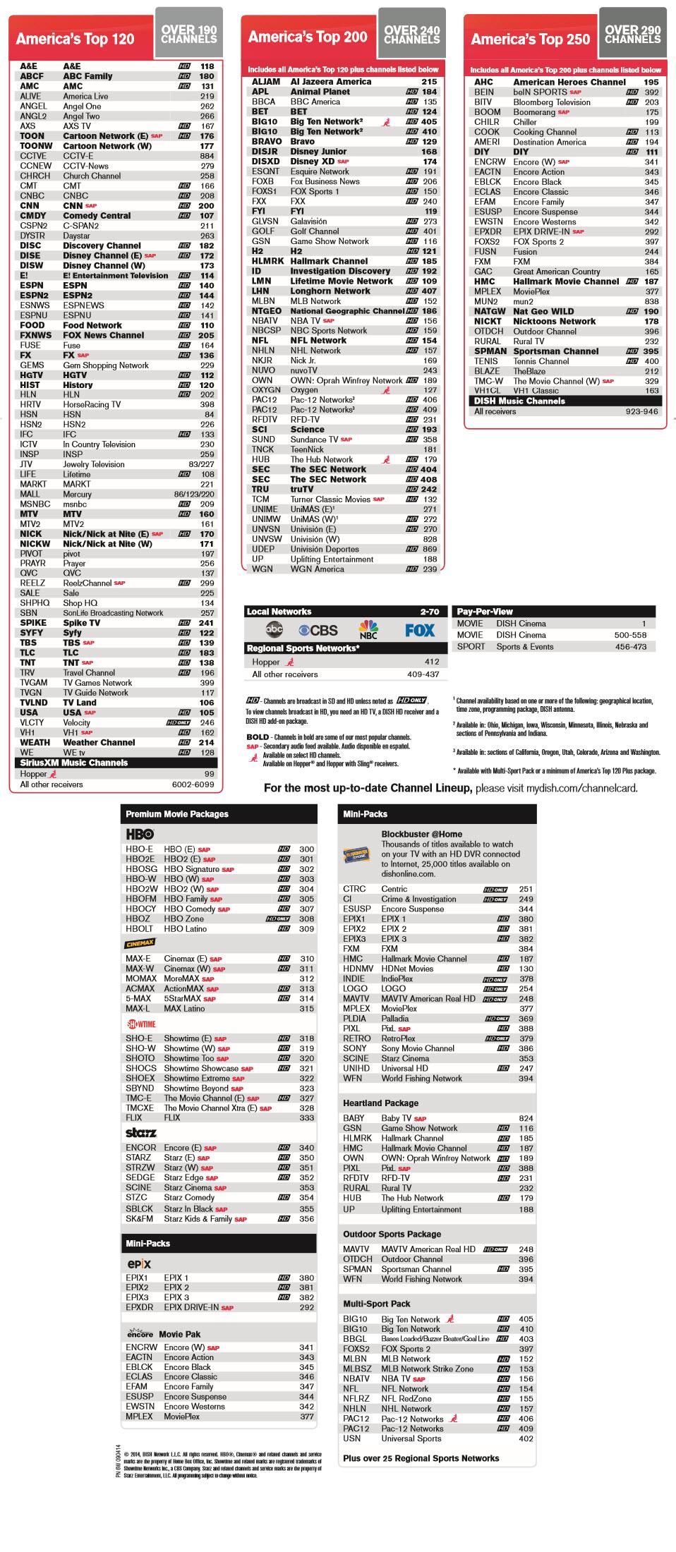 Agile image inside dish america's top 200 printable channel list