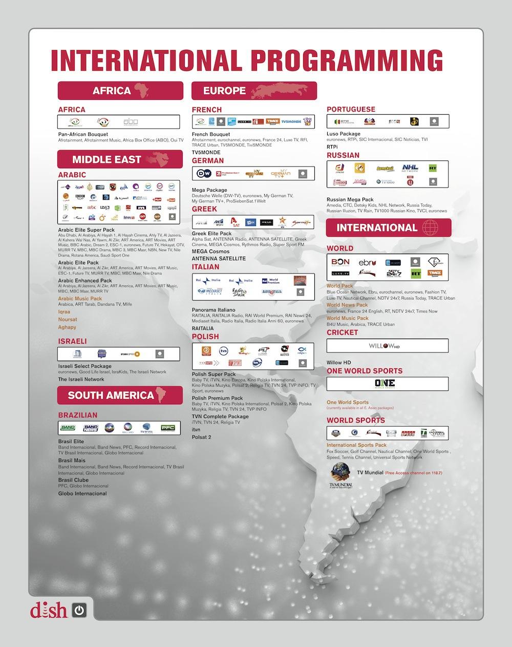 dish network international packages alpha satellite